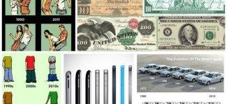Эволюция вещей и явлений в картинках (25фото)